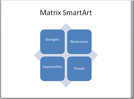 smartart 3